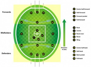 player-positions